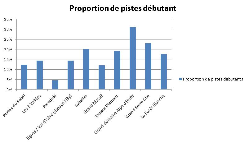 comparaison domaines skiables français 2016 2017